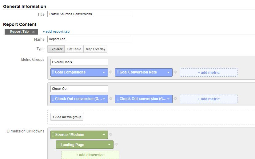 Traffic source conversions
