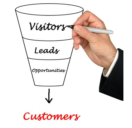 How to Assess Your B2B Website to Increase Lead Conversions