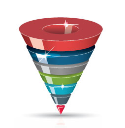 Landing pages move the prospect to the next level in the marketing funnel.
