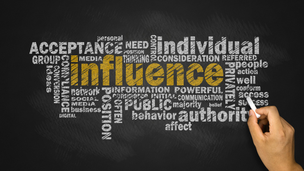 social influences 2009-5-5  see the pediatrics best  another limitation of the study is that it focused on the unique contributions of individual and social influences in predicting the risk.
