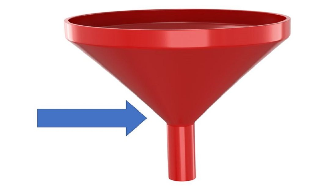 What is Mid-Funnel Content Marketing & Mapping it in the Buyer's Journey